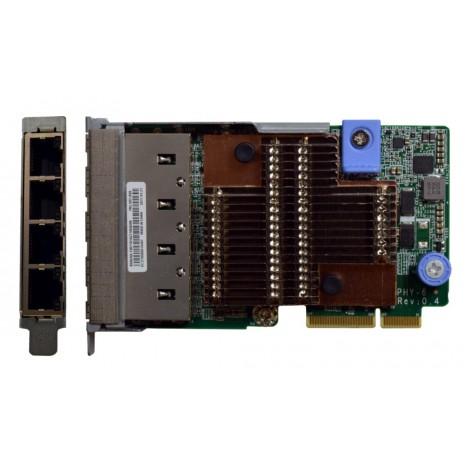 image else for Lenovo Thinksystem 1Gb 4-Port Rj45 Lom For Sr650/ Sr630 7Zt7A00545 7ZT7A00545