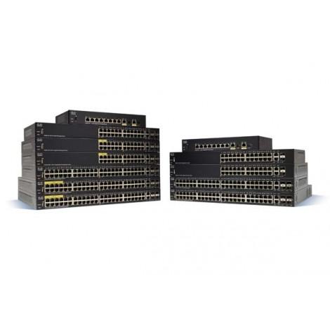image else for Cisco (Sg350-20-K9-Au) Cisco Sg350-20 20-Port Gigabit Managed Switch Sg350-20-K9-Au SG350-20-K9-AU