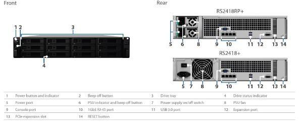 Synology Rackstation Rs2418+ 12-bay 3 5