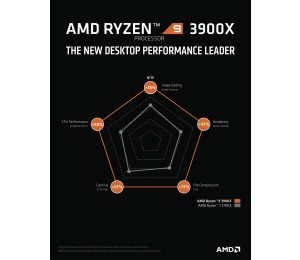 Amd Ryzen 9 3900X 12-Core/ 24 Threads Max Freq 4.6Ghz 70Mb Cache Socket Am4 105W With Wraith Prism Cooler 100-100000023Box