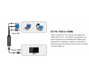 Avermedia Et110 Video Adapter Vga To Hdmi Output Full Hd 1080P 60Fps / Uxga@60 Cable Adapter 61Et1100A0Ae