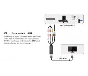 Avermedia Et111 Video Adapter Composite / Rca / Av To Hdmi Output 61Et1110A0Af
