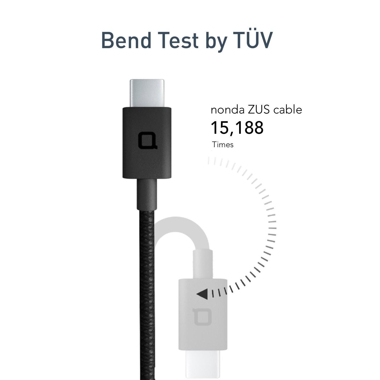 Nonda Zus Super Duty Usb C To A Cable With Aramid Fiber 12m Scsi Wiring Diagram Zoom