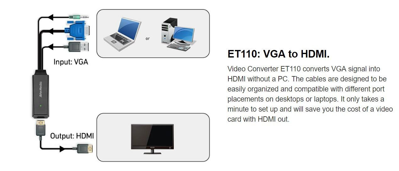 Image 1 of Avermedia Et110 Video Adapter Vga To Hdmi Output Full Hd 1080P 60Fps / Uxga@60 Cable Adapter 61Et1100A0Ae 61ET1100A0AE