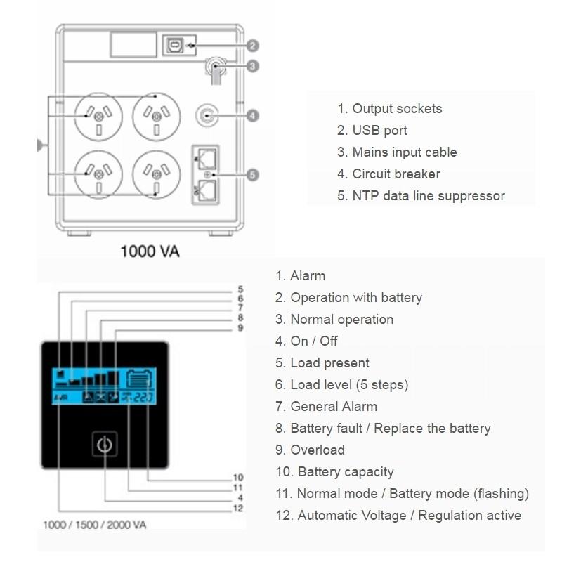 socomec netys pe 1000va tower lcd ups npe 1000 lcd au lcd display rh i tech com au Liebert UPS UPS Freight Logo