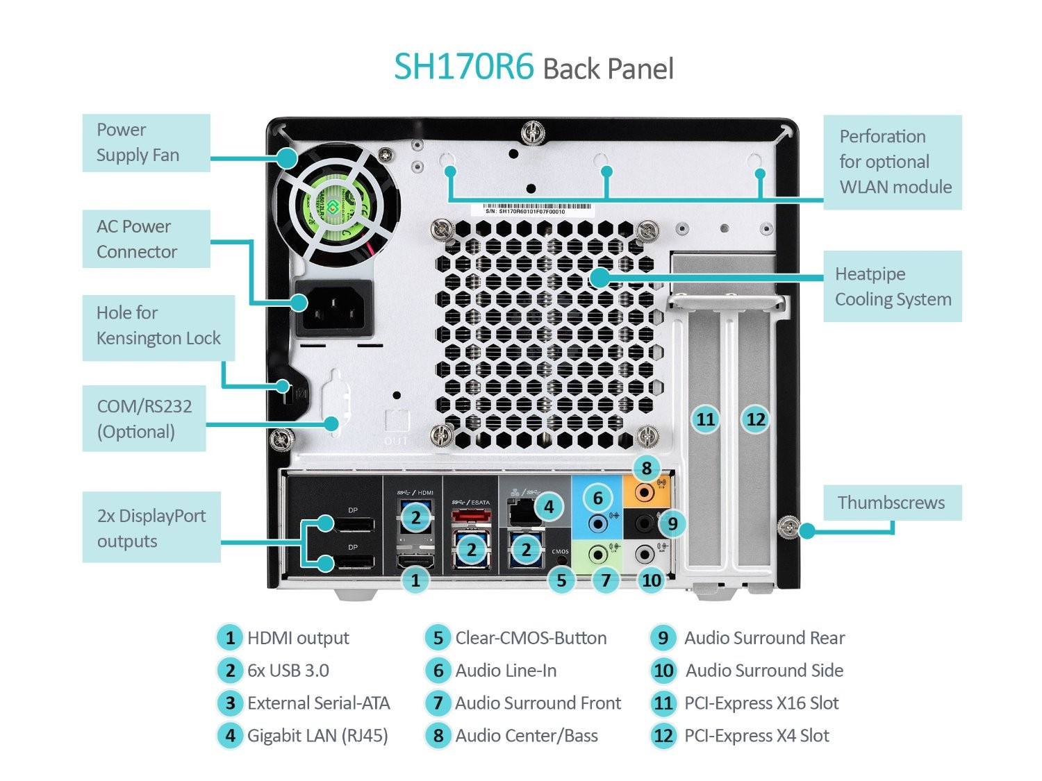 Shuttle Sh170r6 Intel H170 Chipset Support Skylake Cpu Electro Help 32 Inch Philips Lcd Tv Power Supply Smps Schematic Image 4 Of Ddr4