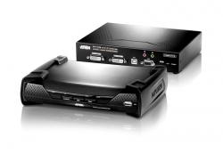 Aten Dvi Dual Display Kvm Over Ip Extender Ke6940-Ax-U