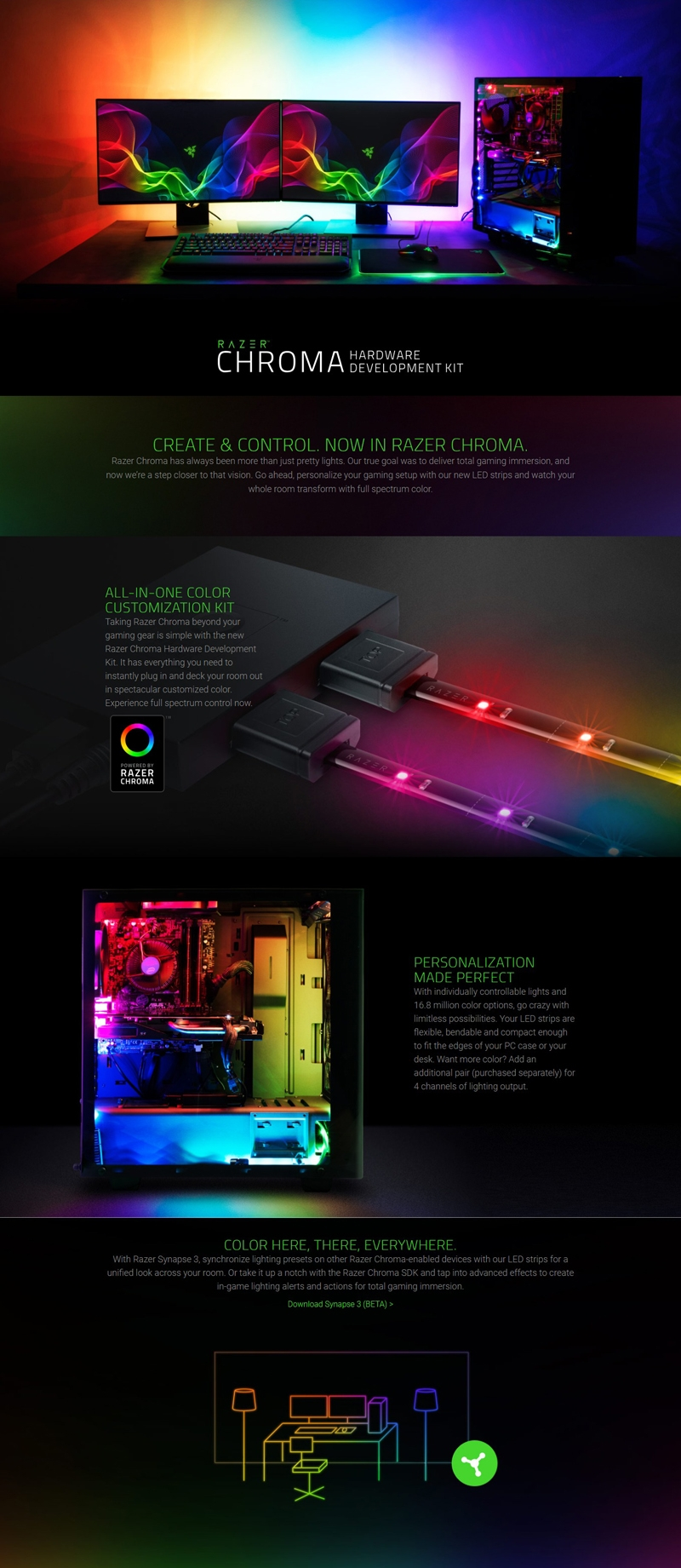 Razer Synapse 3 Profiles Download
